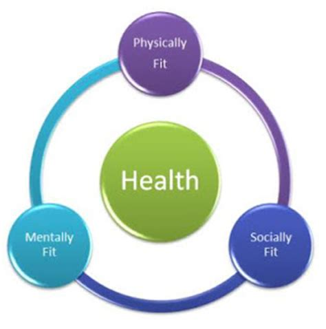 essay on health is wealth with quotations writing an essay on health is wealth is common assignment